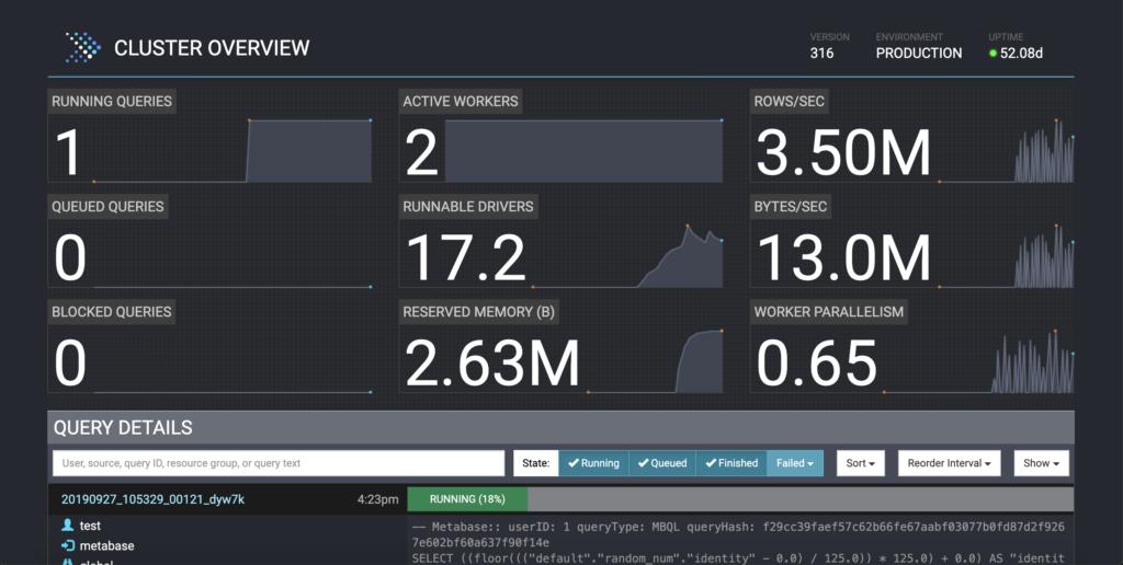 Presto monitor UI